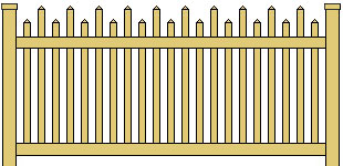 Classic Staggered Top Picket Fence